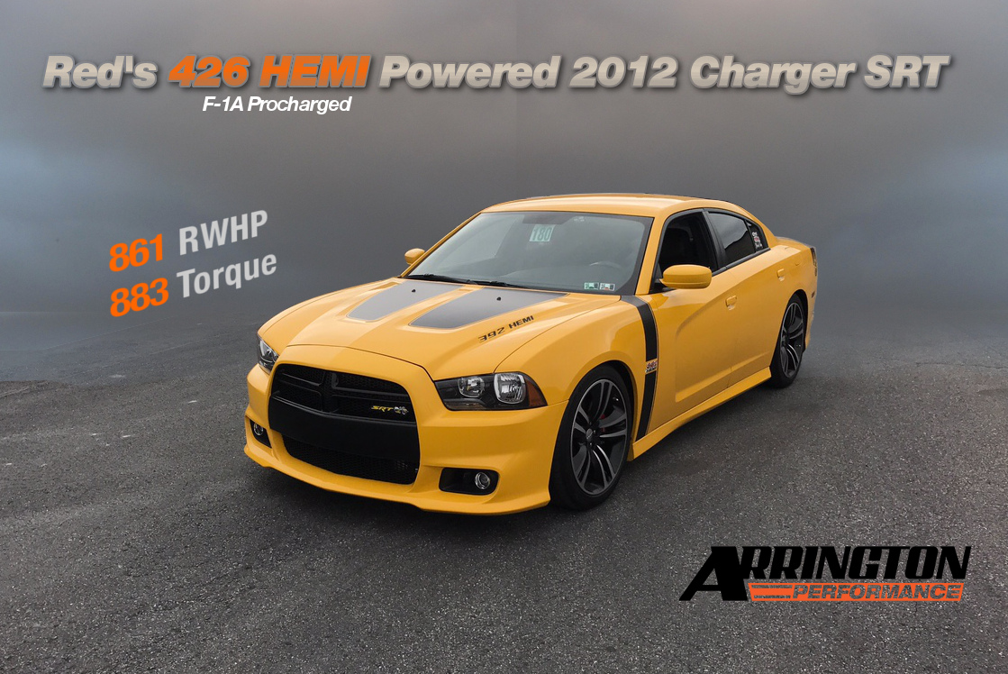 Supercharged Charger SRT